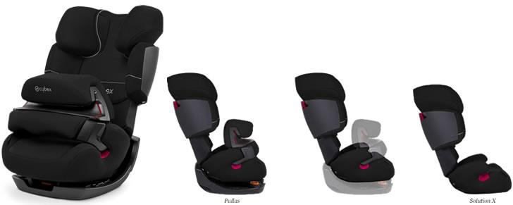 Zijaanzicht en mogelijkheden Cybex Pallas autostoeltje groep 1-2-3 in Top 10 Beste Autostoeltjes 20-16-2017
